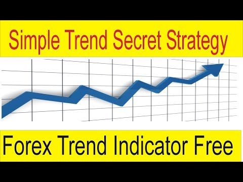 Forex trading tips and tricks in urdu
