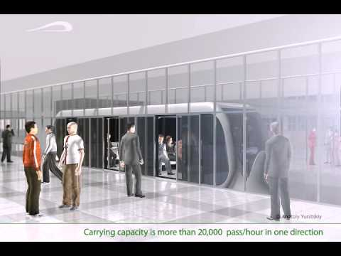 City Passenger Elevated String Transport Systems