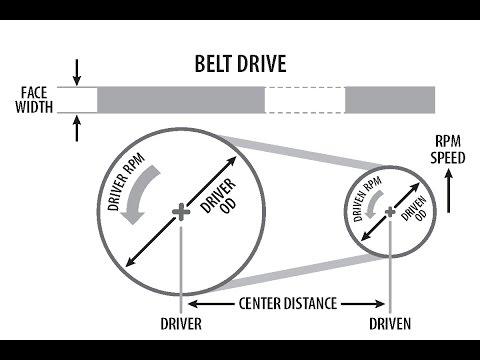 Cvt Belt Length Calculator
