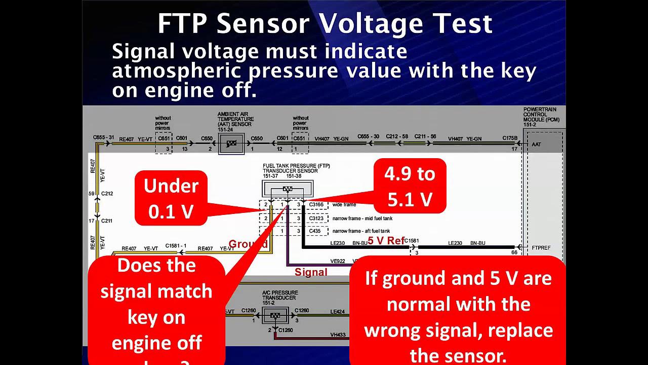 obd fault code p0452