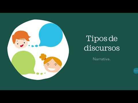 VOZES VERBAIS E TIPOS DE DISCURSOиз YouTube · Длительность: 9 мин44 с