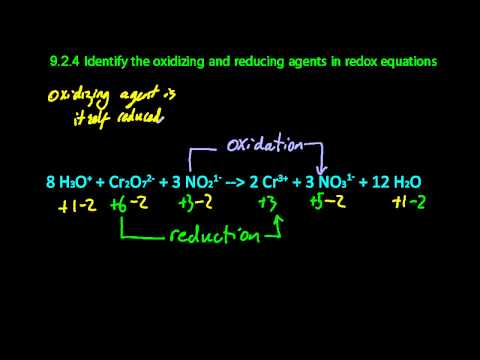 9.1 Identify the Oxidizing and Reducing Agents in Redox Equations [SL IB Chemistry]