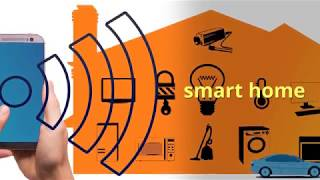 Top Ideas for Smart Home Security and Industries Security