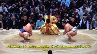 Мартовский турнир по сумо 2017, 2 день, Высший дивизион МАКУУТИ, Хару Басё Осака / Haru Basho Osaka