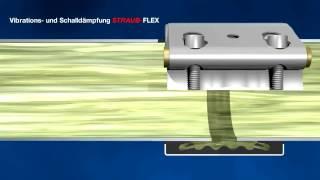 Принцип работы муфты для компенсации вибрации  Муфты и ремонтные хомуты Straub(Добро пожаловать на канал компании
