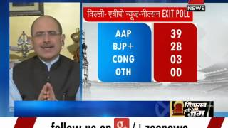 Delhi Assembly polls: Zee Adda on Exit poll results- Part 3