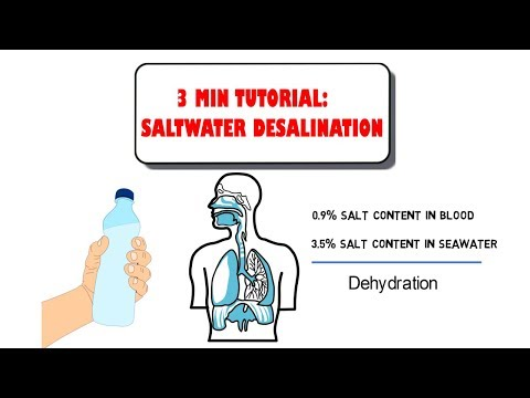 Saltwater desalination (Part 1) -  Drinking water from seawater