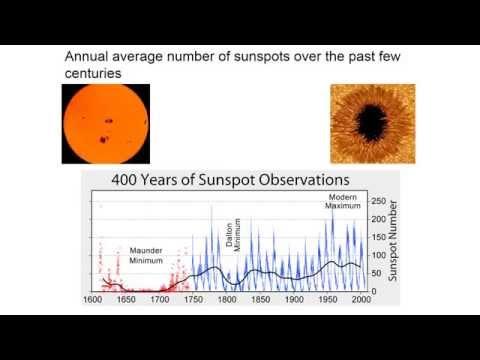 Shortterm Climate Variability