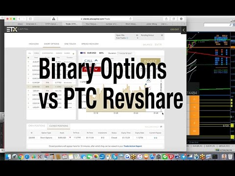 ⭐️binary options market size