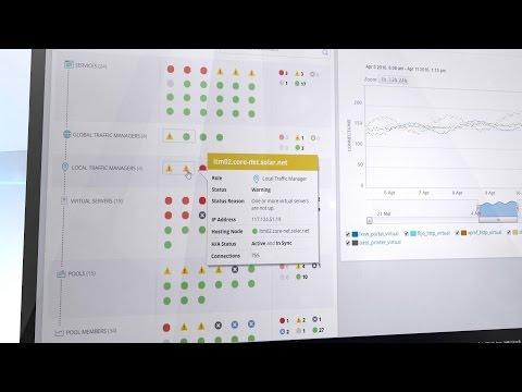 SolarWinds Network Performance Monitor Überblick