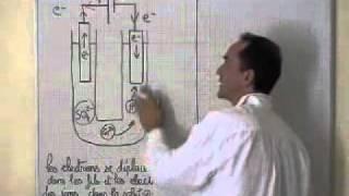 cours TS / chimie / électrolyse du sulfate de zinc, cathode anode