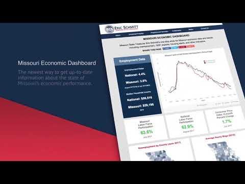 Missouri Economic Dashboard