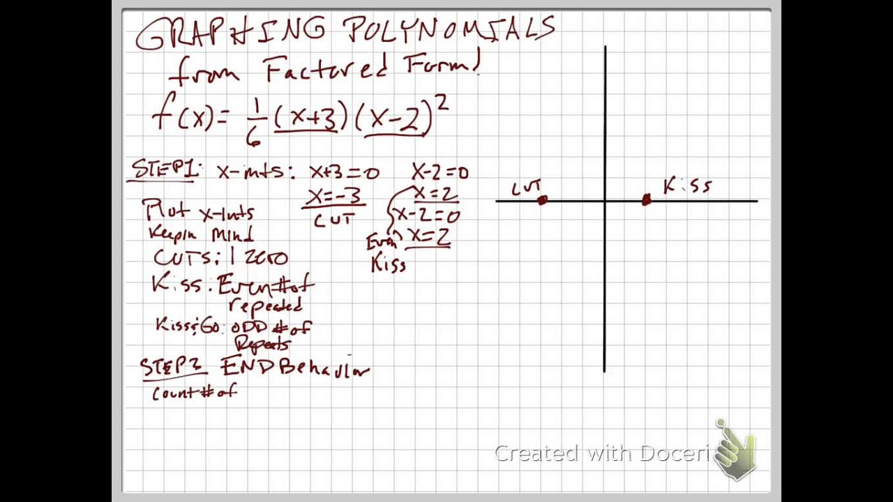 Graphing polynomials factored form worksheet