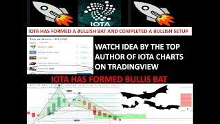 IOTA Has Formed Bullish BAT For A Big Profit Rally  Trade Idea By The Top Author Of IOTA Tradingview