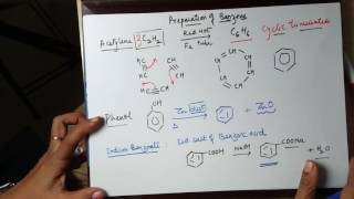 Class 11 Preparation of benzene