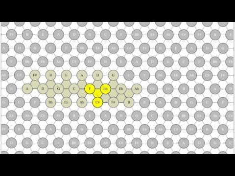 Muse - Take A Bow (Tonnetz harmonic analysis)