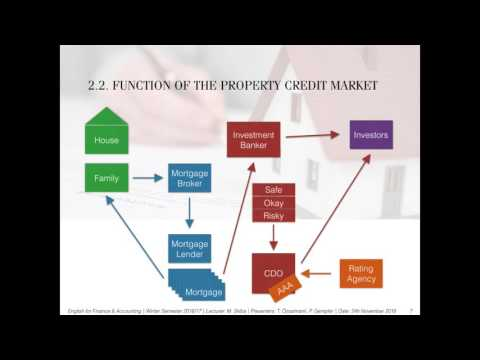 Function of the Property Credit Market
