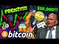 BITCOIN INSTITUTIONAL FRENZY!!! THIS IS JUST THE BEGINNING ...