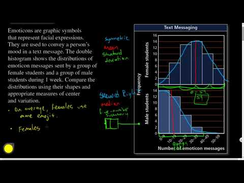 11.03 Shapes of Distributions P2