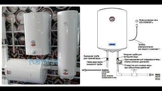 Конструкція і принцип роботи електричного водонагрівача