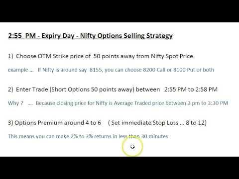 Options expiry day strategies