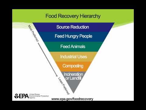 Part III: Jean Schwab: US EPA Region 2 Greening the Food Services Sector Webinar