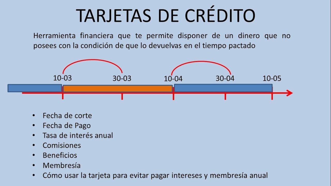 consejos para usar tarjeta de crédito