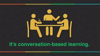 Speed Dating (Classroom Conversations) Introduction