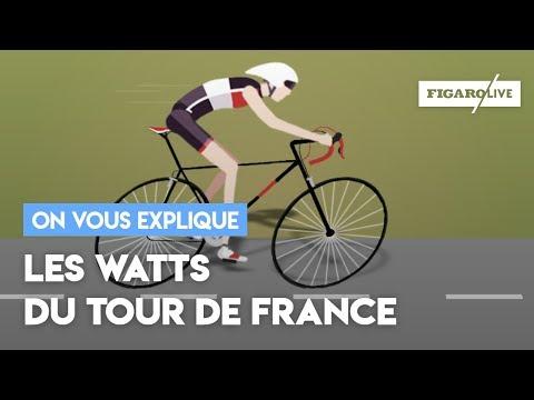 Les watts pour identifier les cyclistes dopés?