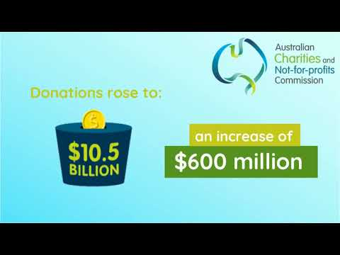 Highlights From The Australian Charities Report 2018