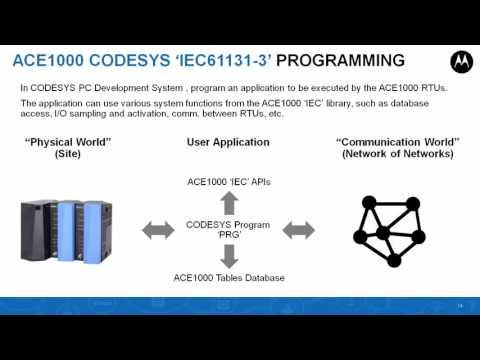 ACE1000 RTU — Datamatik SCADA