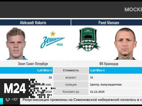 Какую теперь цену дают за Кокорина и Мамаева - Москва 24