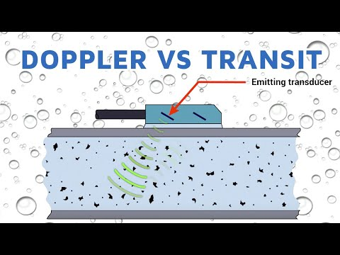 Differentiating Between Doppler & Transit Time Ultrasonic