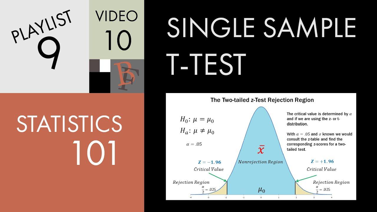Statistics 101 Single Sample Hypothesis T Test