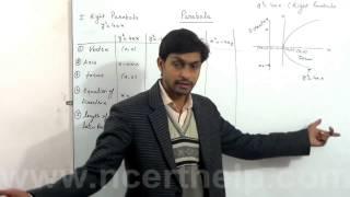 PARABOLA | formula and definitions of parabola | Latus rectum of a parabola