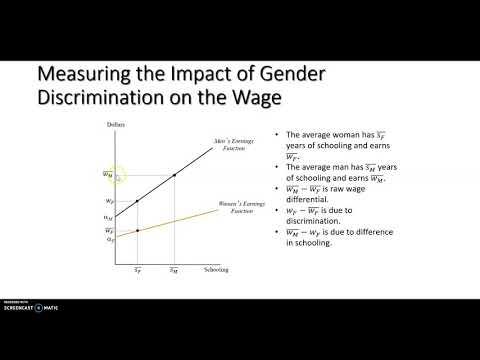 Labor Economics- Measuring Discrimination Oaxaca decomp