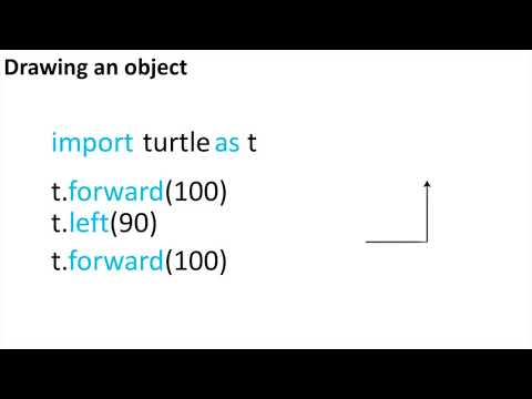 Python In 60 Seconds Turtle