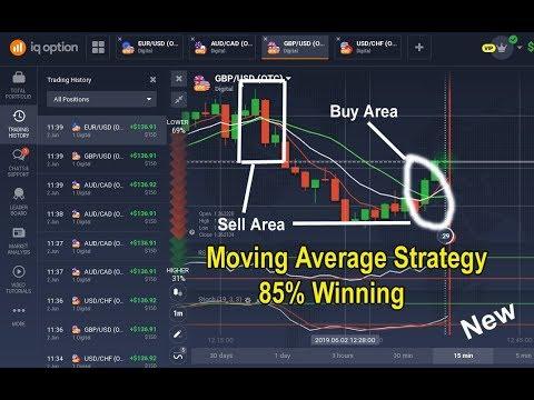 Iq option moving average strategy