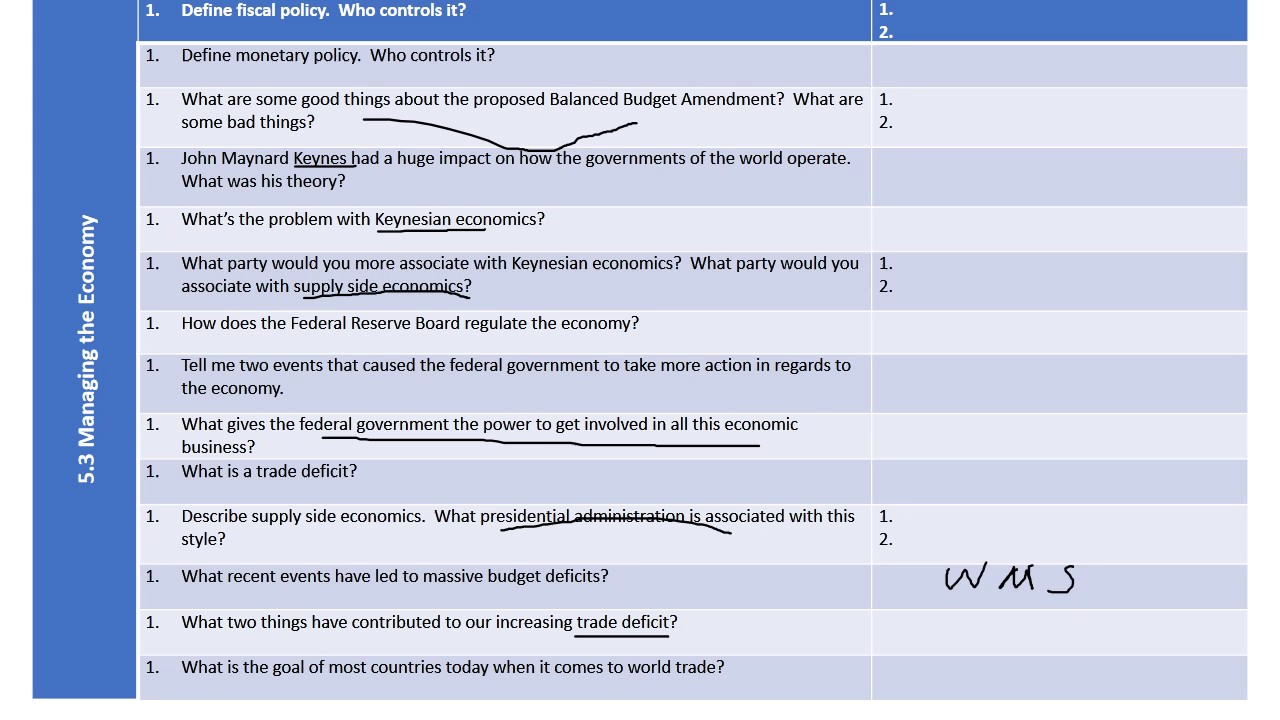 ap gov unit 5 study guide Thanks for visiting apgovreview  unit #5: public policy unit  if you would like to download a fill-in-the-blanks guide for the video, click here: ap gov review.