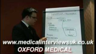 Leadership and Management for Medical Interviews | Oxford Medical