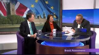 Daily Politics: Another Day of Brexit Confusion