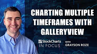StockCharts In Focus