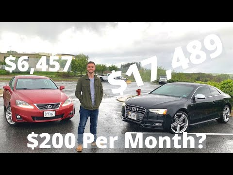 How To Buy An Expensive Car For Cheap? | A Complete Financial Guide
