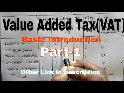 Value Added Tax(Vat) Introduction Video Part 1