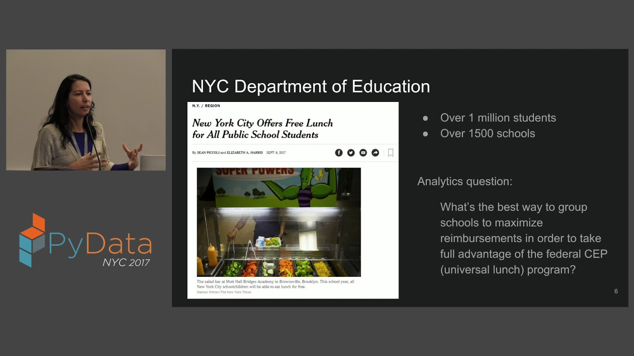 Image from Free Lunch w/ NYC Analytics optimizing school lunch programs