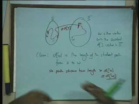 Lecture - 35 Correctness of Dijkstras Algorithm