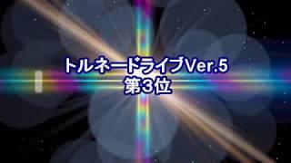 2017年12月24日 岡山市 ライブステージ アークにて催された トルネードライブVer.5 お客様投票結果です。 第1位 雛乃 第2位 MIYUNA 第3位 Mizuho ご来場、ご参加 ...
