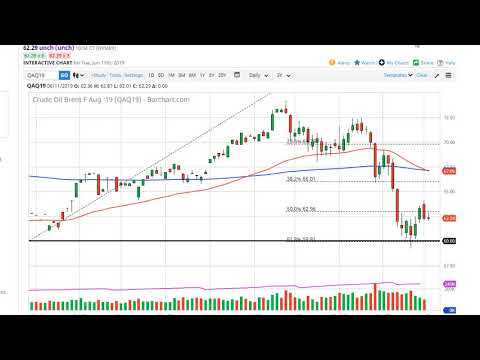 Oil Technical Analysis for June 12, 2019 by FXEmpire