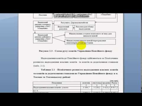 basics of accounting. lesson 3 money management in pension funds