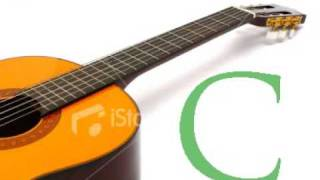 C note with Nylon String Guitar Tuner Online